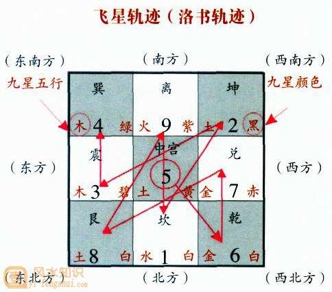 地图 电路 电路图 电子 原理图 484_426